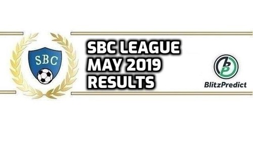 Betting Results May 2019 (SBC League) — costanza on Scorum