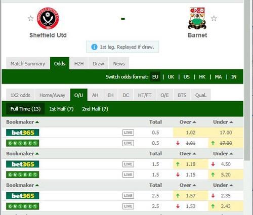 BetScorum Prediction, England FA Cup, Sheffield Utd – Barnet Tip