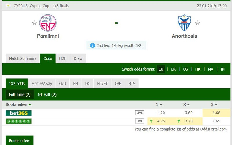 SOCCER Betscorum: Bet of the day, Analysis, Predictions, and Bets 23
