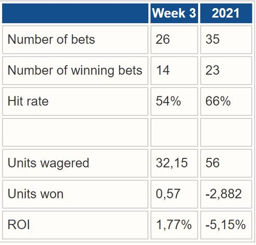 Afl betting results 2021 football betting forum advice definition