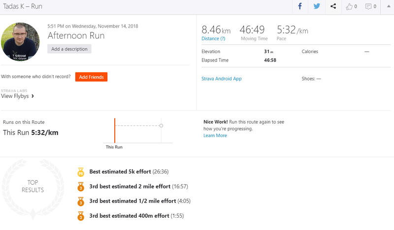 My Running Journey / Running Contest Update — tadas on Scorum