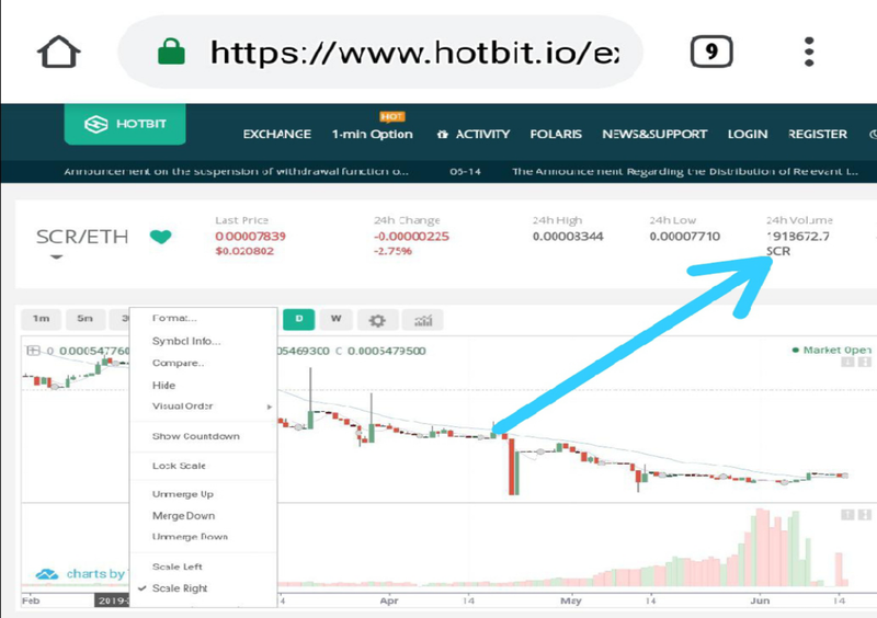 The Moment Hotbit Scr Fake Volume Bots Resume Duty